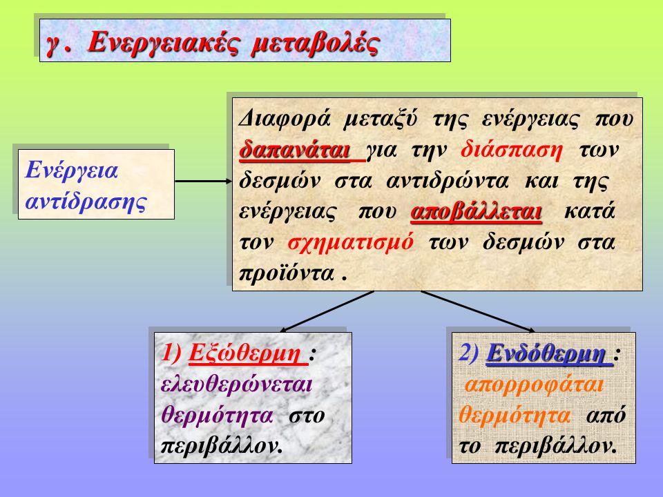 γ . Ενεργειακές μεταβολές