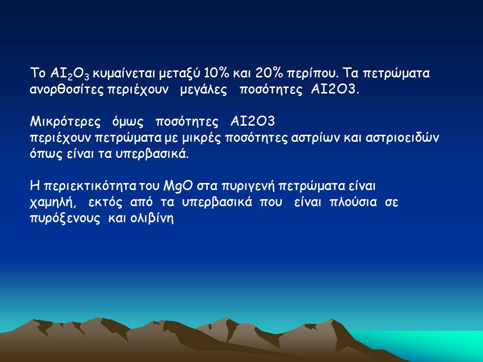 Το ΑΙ2Ο3 κυμαίνεται μεταξύ 10% και 20% περίπου