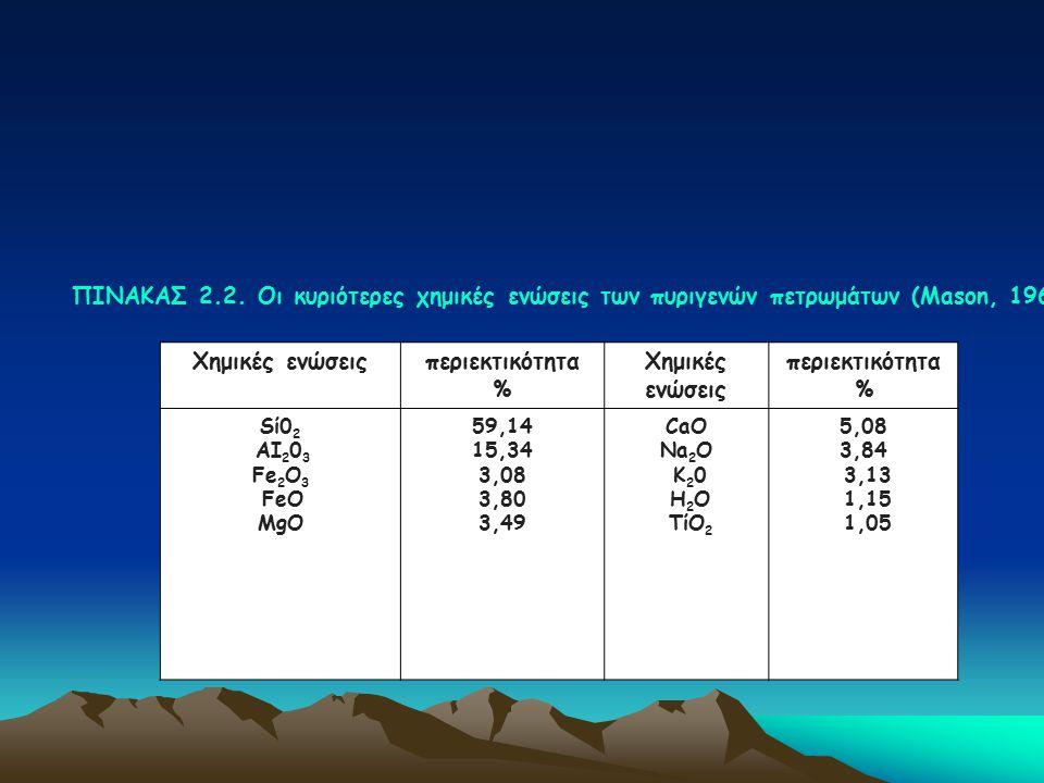 ΠΙΝΑΚΑΣ 2.2. Οι κυριότερες χημικές ενώσεις των πυριγενών πετρωμάτων (Mason, 1966)