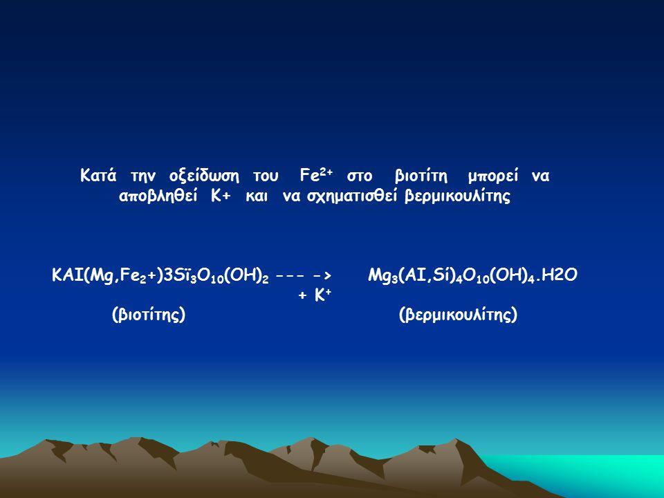 ΚΑΙ(Μg,Fe2+)3Sϊ3O10(ΟΗ)2 --- -> Μg3(ΑΙ,Sί)4O10(ΟΗ)4.Η2Ο + Κ+
