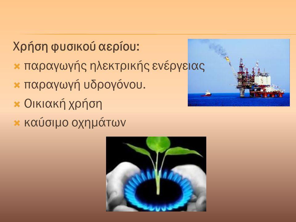 Χρήση φυσικού αερίου: παραγωγής ηλεκτρικής ενέργειας.
