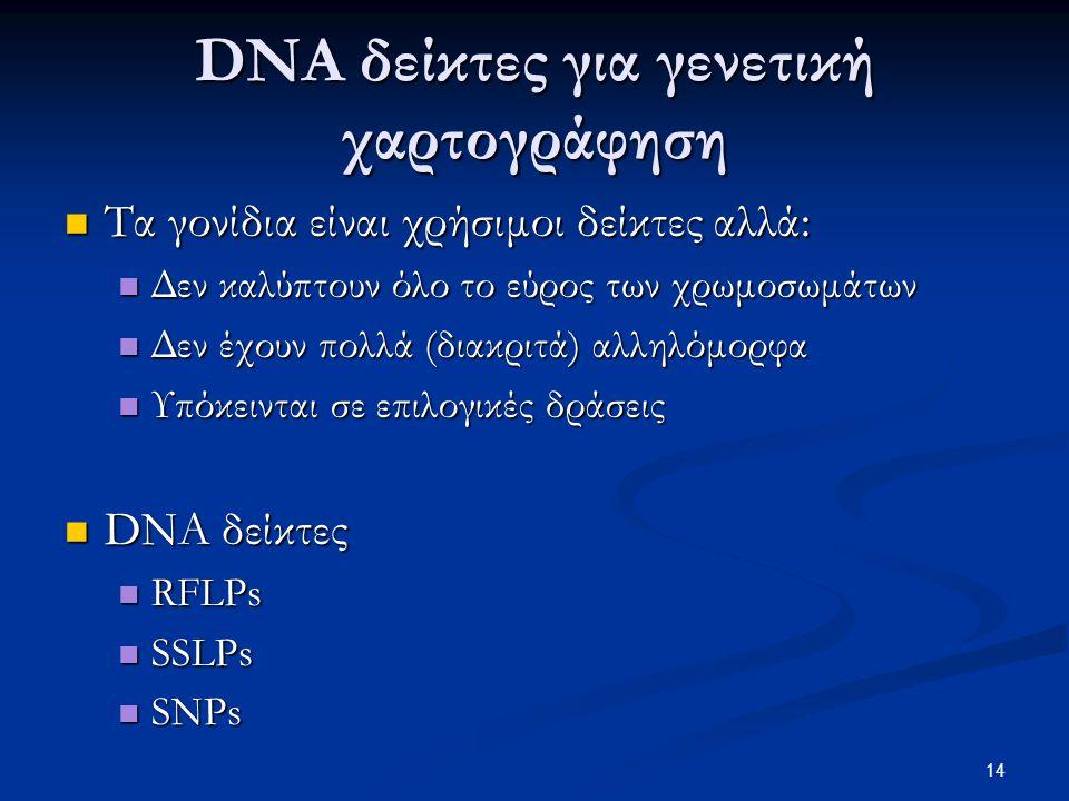 DNA δείκτες για γενετική χαρτογράφηση
