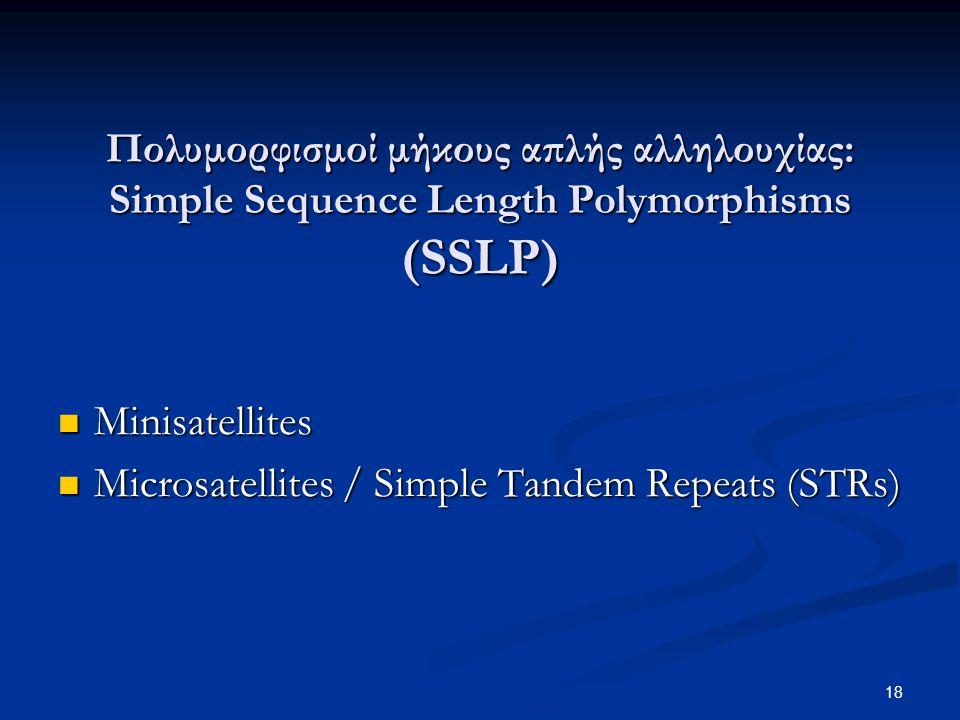 Πολυμορφισμοί μήκους απλής αλληλουχίας: Simple Sequence Length Polymorphisms (SSLP)