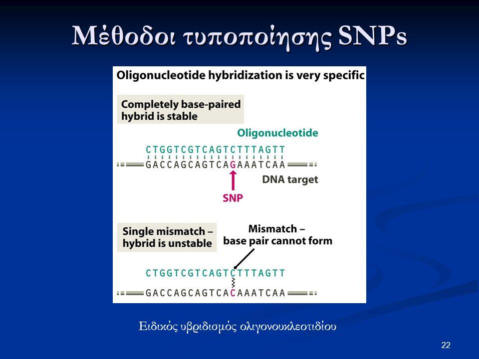 Μέθοδοι τυποποίησης SNPs