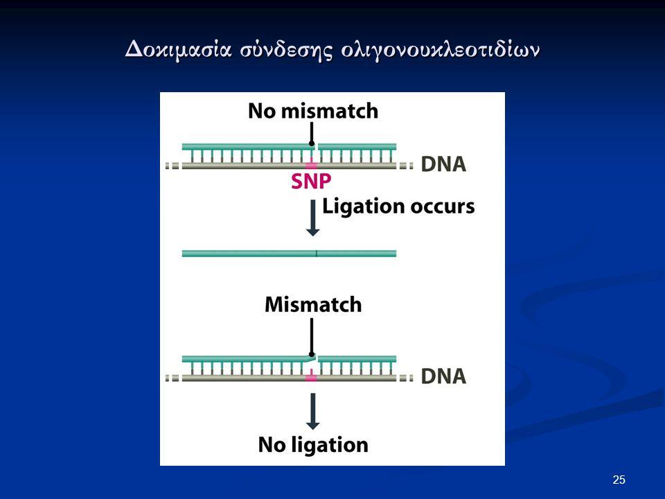 Δοκιμασία σύνδεσης ολιγονουκλεοτιδίων
