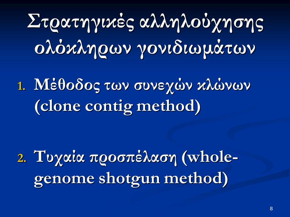 Στρατηγικές αλληλούχησης ολόκληρων γονιδιωμάτων