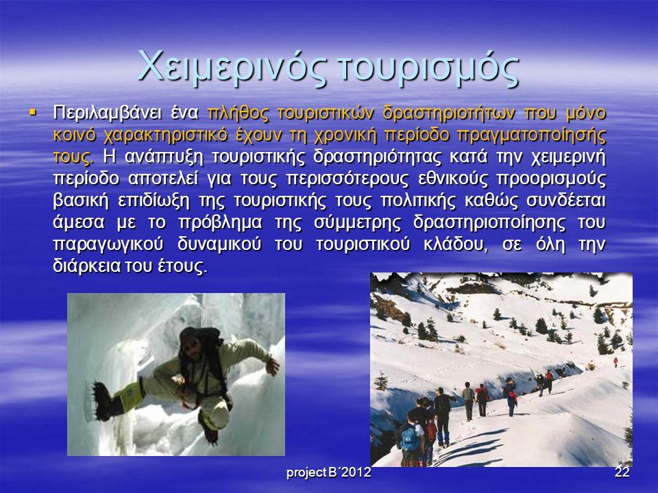 Χειμερινός τουρισμός