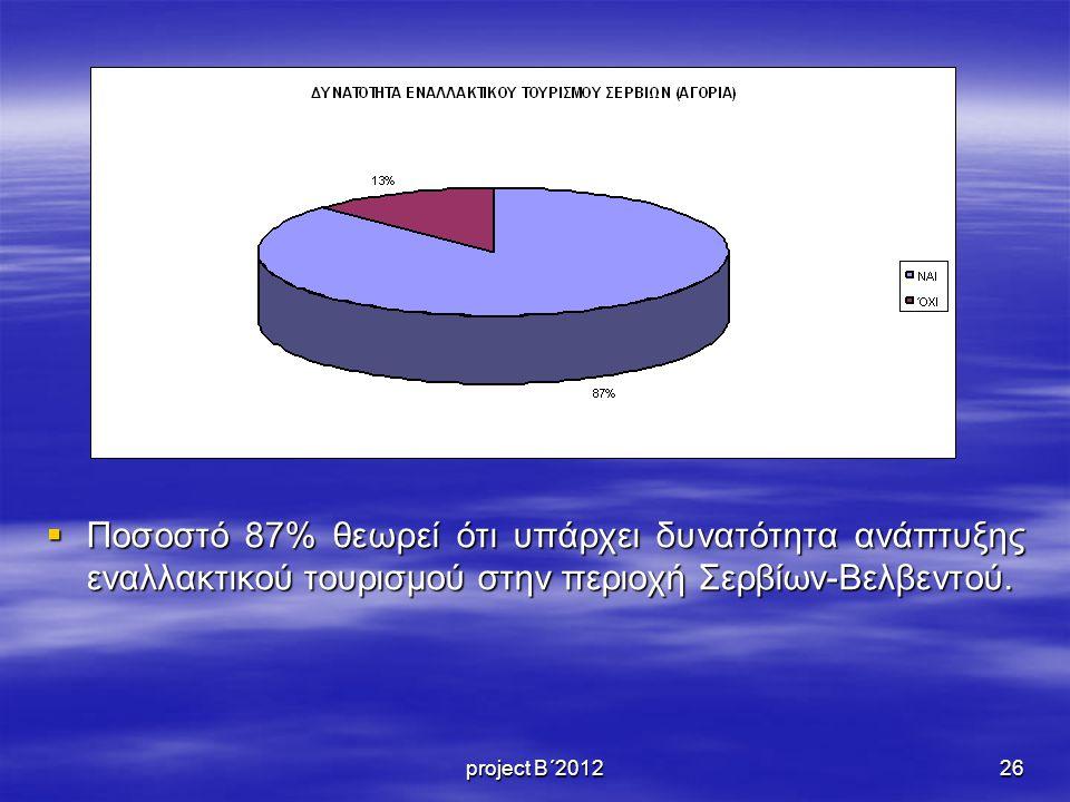 Ποσοστό 87% θεωρεί ότι υπάρχει δυνατότητα ανάπτυξης εναλλακτικού τουρισμού στην περιοχή Σερβίων-Βελβεντού.
