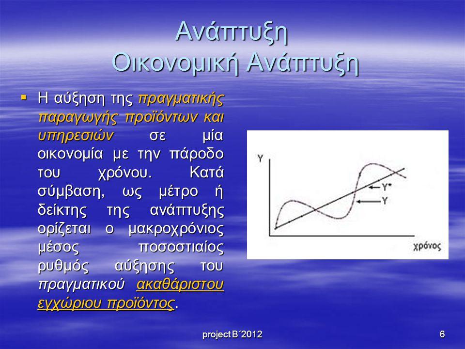 Ανάπτυξη Οικονομική Ανάπτυξη