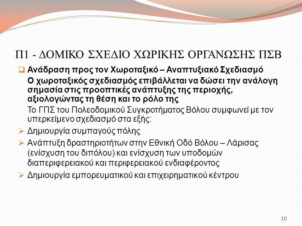 Π1 - ΔΟΜΙΚΟ ΣΧΕΔΙΟ ΧΩΡΙΚΗΣ ΟΡΓΑΝΩΣΗΣ ΠΣΒ
