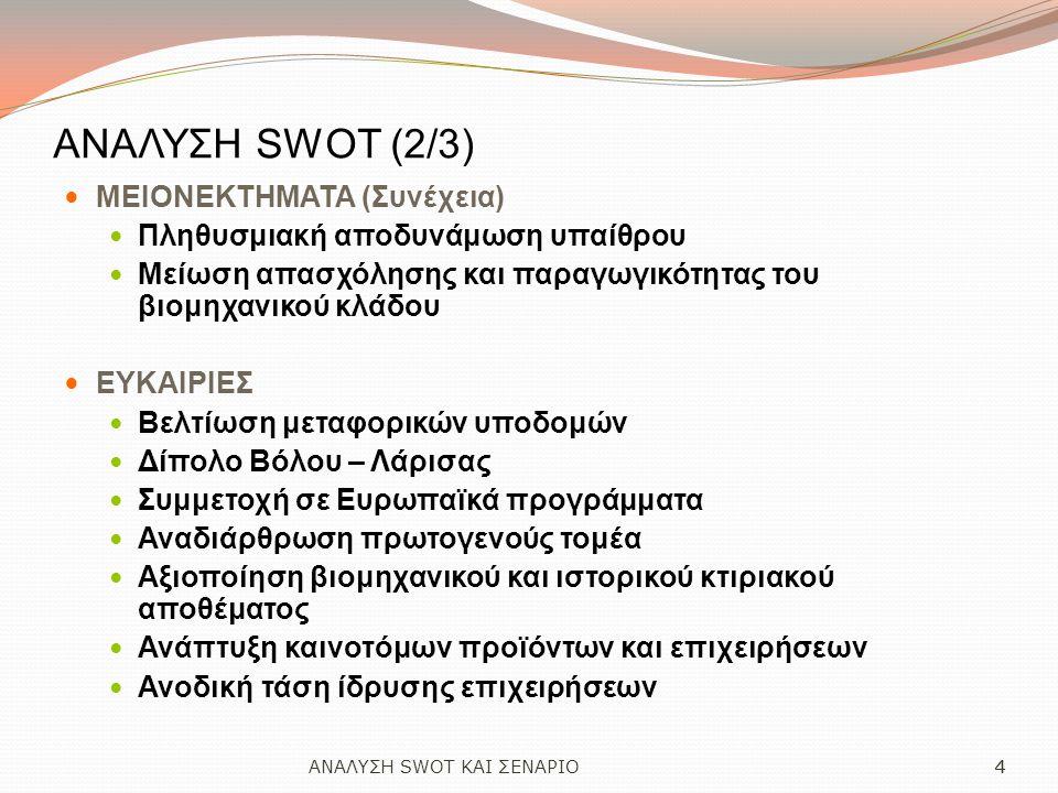 ΑΝΑΛΥΣΗ SWOT (2/3) ΜΕΙΟΝΕΚΤΗΜΑΤΑ (Συνέχεια)