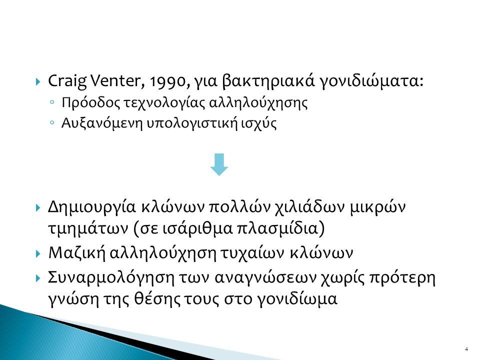 Craig Venter, 1990, για βακτηριακά γονιδιώματα: