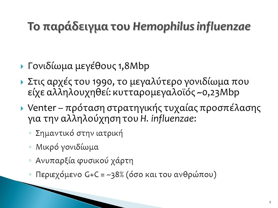 Το παράδειγμα του Hemophilus influenzae