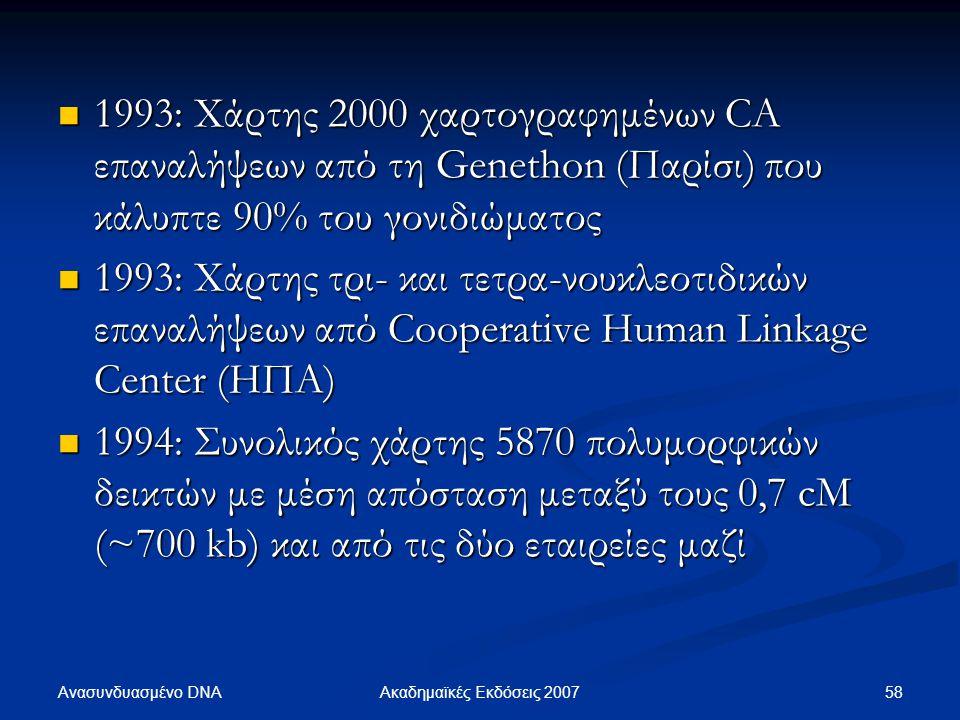1993: Χάρτης 2000 χαρτογραφημένων CA επαναλήψεων από τη Genethon (Παρίσι) που κάλυπτε 90% του γονιδιώματος