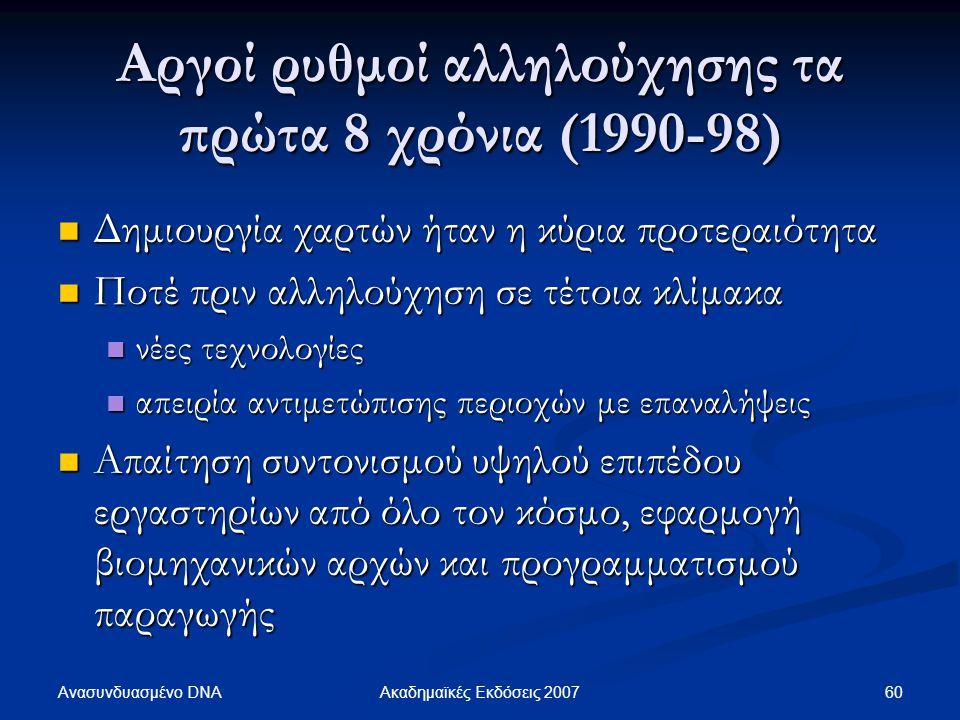 Αργοί ρυθμοί αλληλούχησης τα πρώτα 8 χρόνια (1990-98)