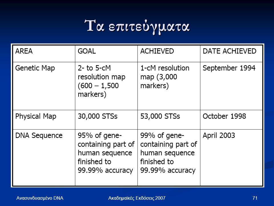 Τα επιτεύγματα Ανασυνδυασμένο DNA Ακαδημαϊκές Εκδόσεις 2007