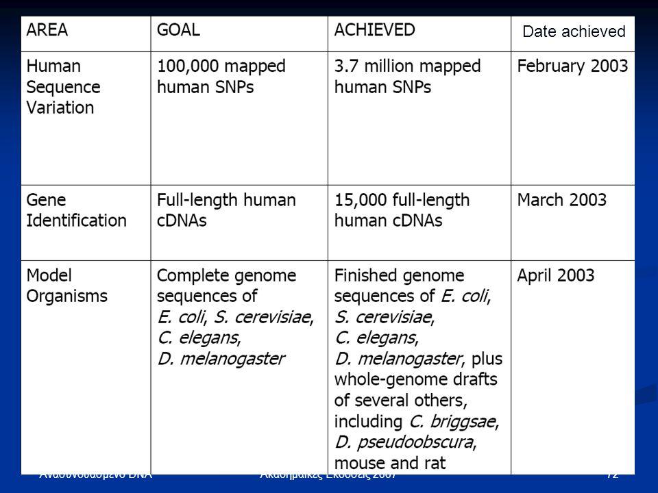 Date achieved Ανασυνδυασμένο DNA Ακαδημαϊκές Εκδόσεις 2007