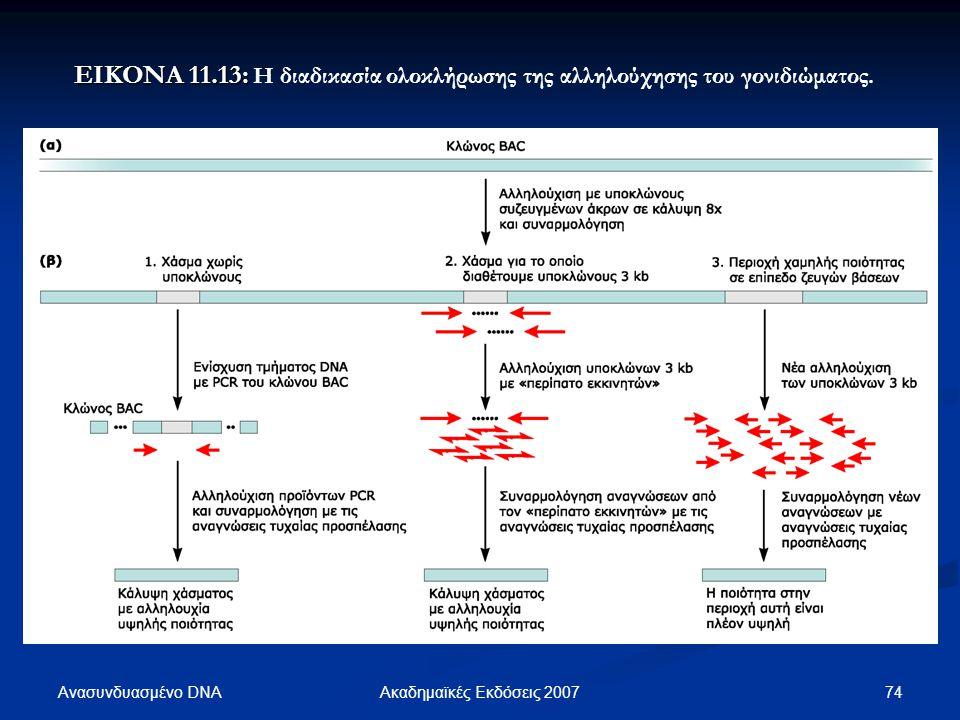 ΕΙΚΟΝΑ 11.13: Η διαδικασία ολοκλήρωσης της αλληλούχησης του γονιδιώματος.