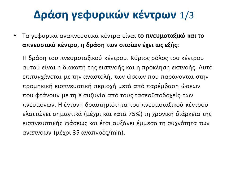 Δράση γεφυρικών κέντρων 2/3