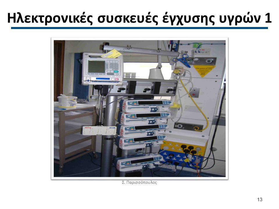 Ηλεκτρονικές συσκευές έγχυσης υγρών 2