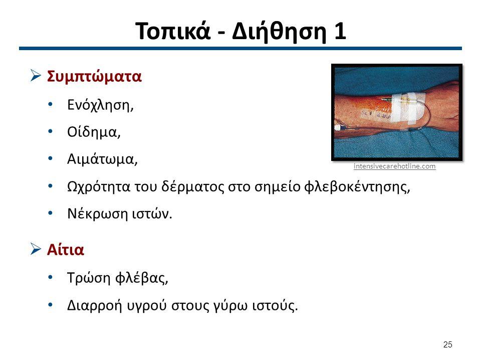 Τοπικά - Διήθηση 2 Προληπτικά μέτρα Παρέμβαση Παρακολούθηση.