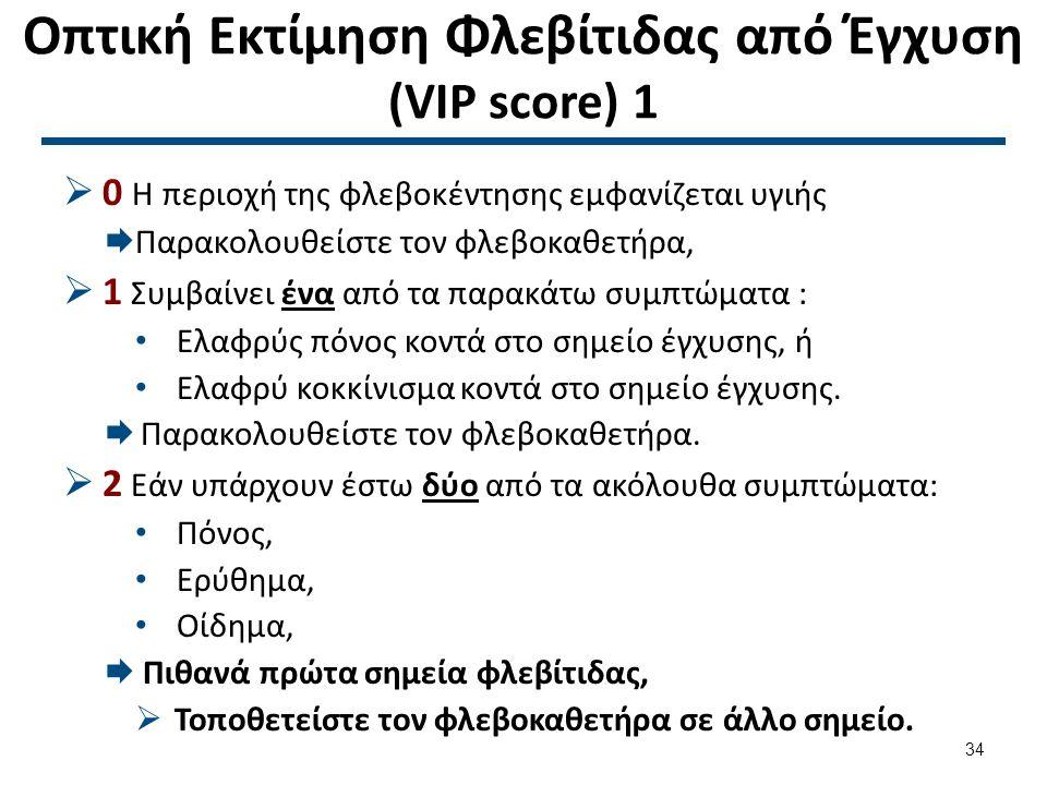 Οπτική Εκτίμηση Φλεβίτιδας από Έγχυση (VIP score) 2