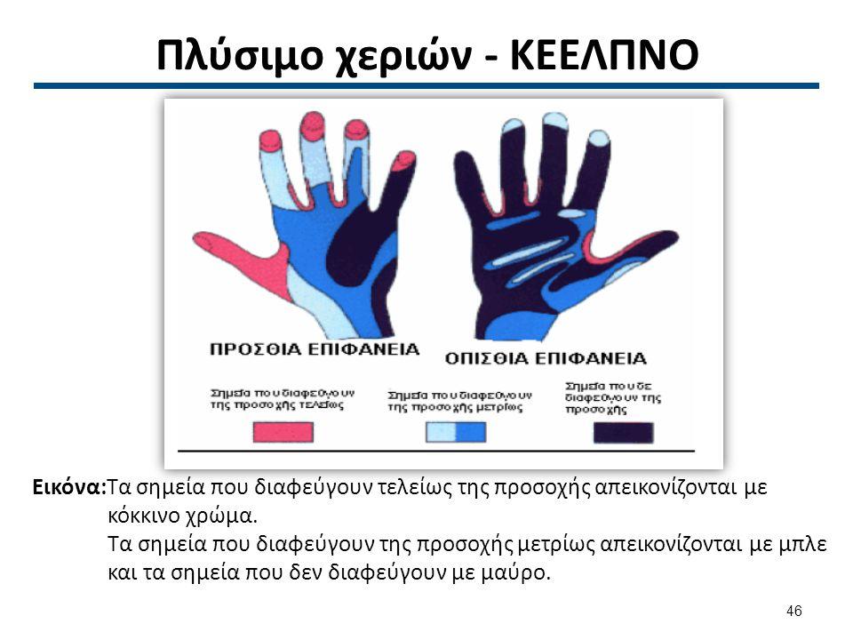 Πλύσιμο χεριών – οδηγίες ΚΕΕΛΠΝΟ 1