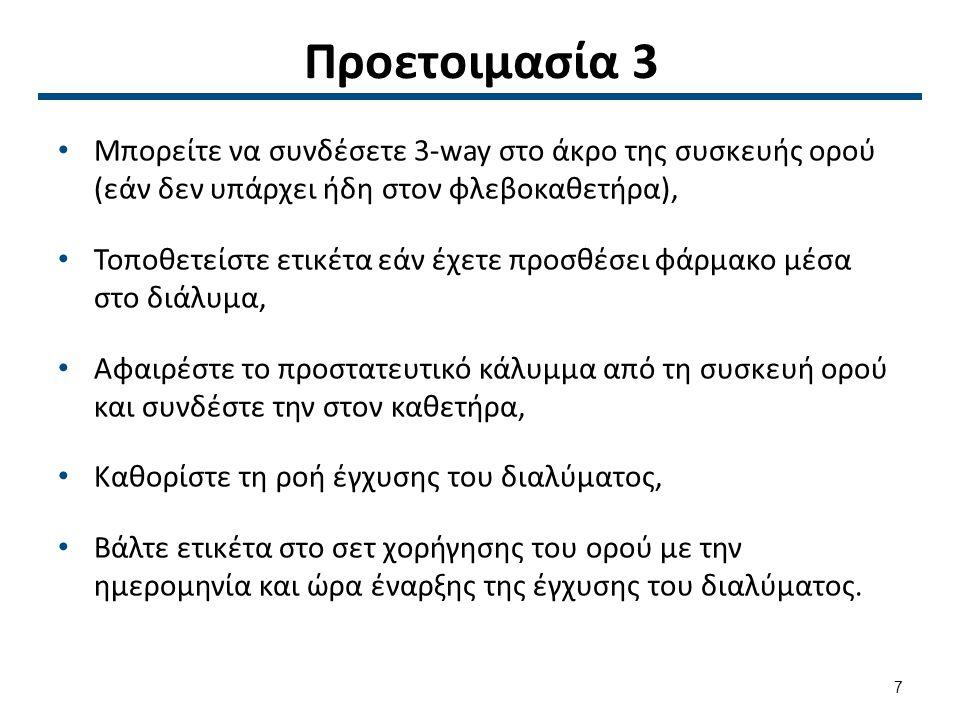 Η διαδικασία με εικόνες 1