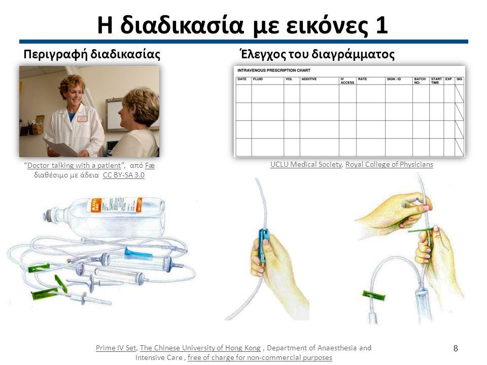 Η διαδικασία με εικόνες 2