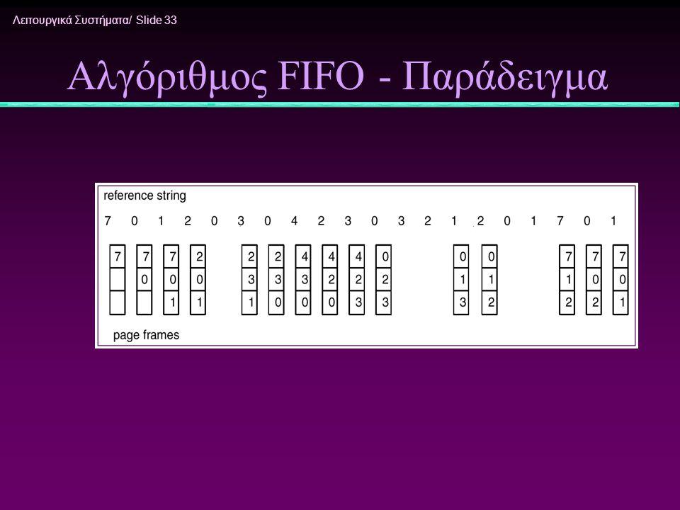 Αλγόριθμος FIFO - Παράδειγμα