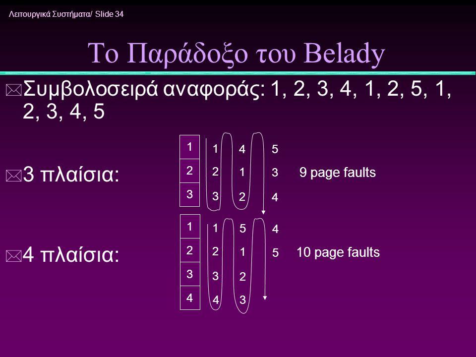 Το Παράδοξο του Belady Συμβολοσειρά αναφοράς: 1, 2, 3, 4, 1, 2, 5, 1, 2, 3, 4, 5. 3 πλαίσια: 4 πλαίσια: