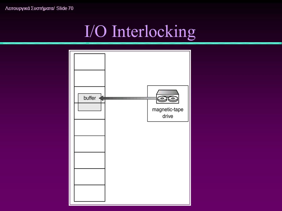 I/O Interlocking