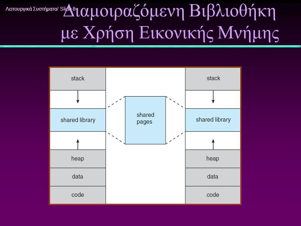 Διαμοιραζόμενη Βιβλιοθήκη με Χρήση Εικονικής Μνήμης
