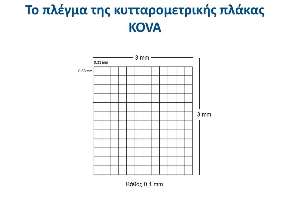 KOVA Στη πλάκα KOVA τα μικροσκοπικά στοιχεία αραιώνονται και βάφονται με την ειδική χρωστική της συσκευασίας, την Trypan blue.
