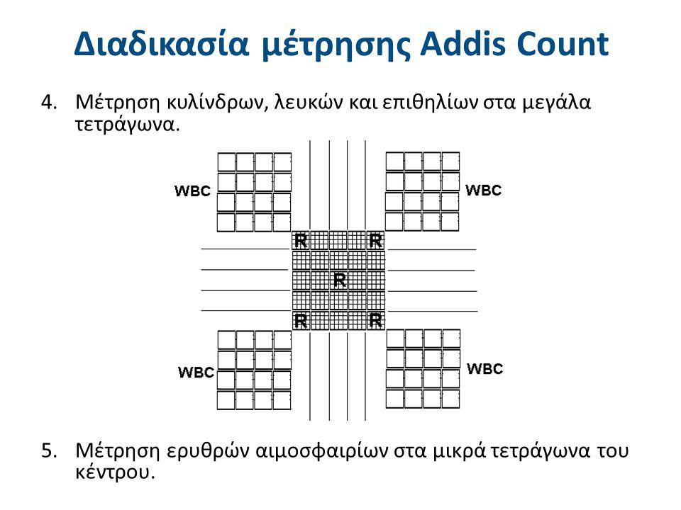 Υπολογισμός κυττάρων 24ώρου