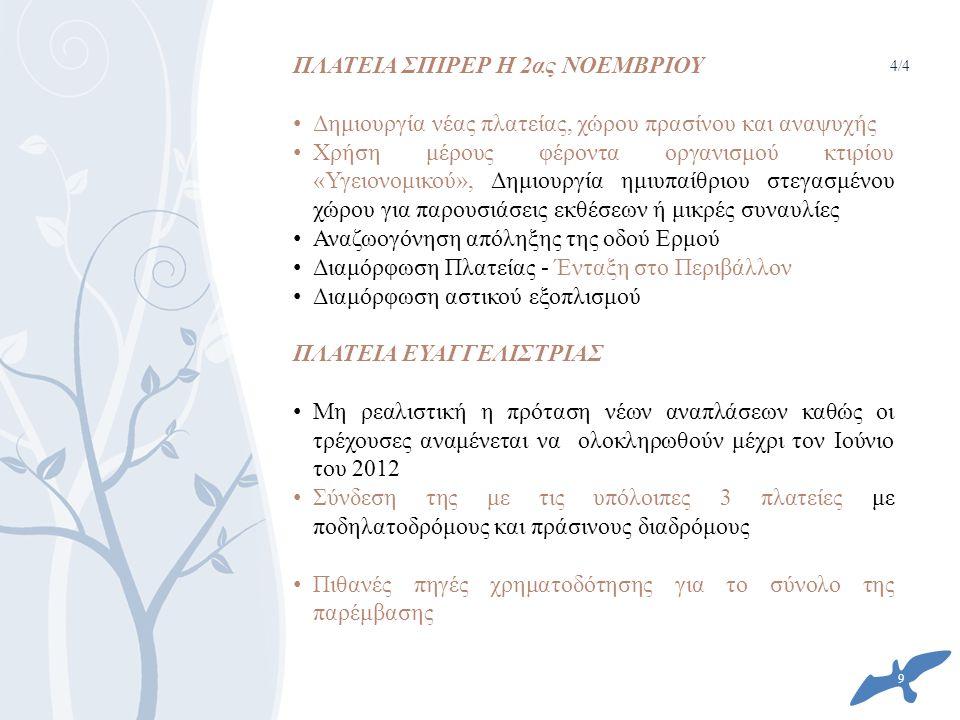 ΠΛΑΤΕΙΑ ΣΠΙΡΕΡ Η 2ας ΝΟΕΜΒΡΙΟΥ
