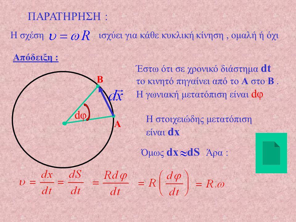 ΠΑΡΑΤΗΡΗΣΗ : dφ Η σχέση ισχύει για κάθε κυκλική κίνηση , ομαλή ή όχι