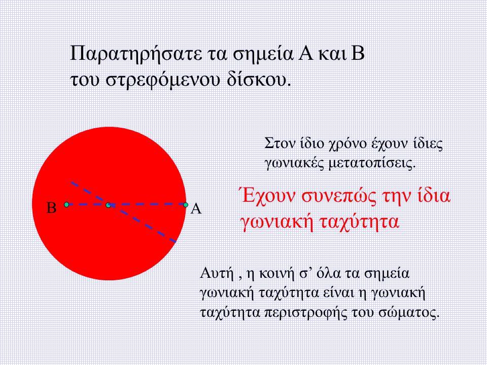 Παρατηρήσατε τα σημεία Α και Β του στρεφόμενου δίσκου.