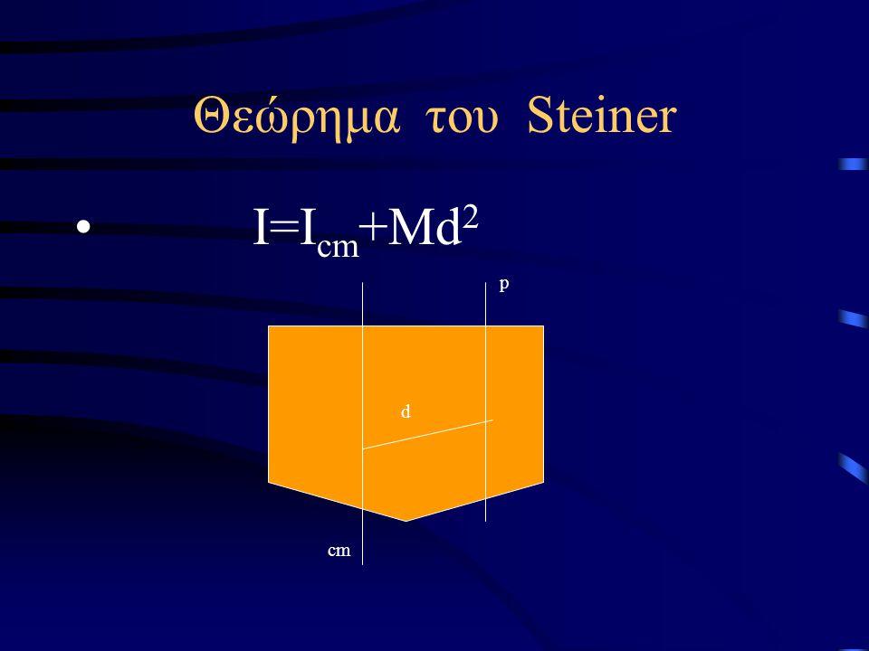 Θεώρημα του Steiner I=Icm+Md2 p d cm