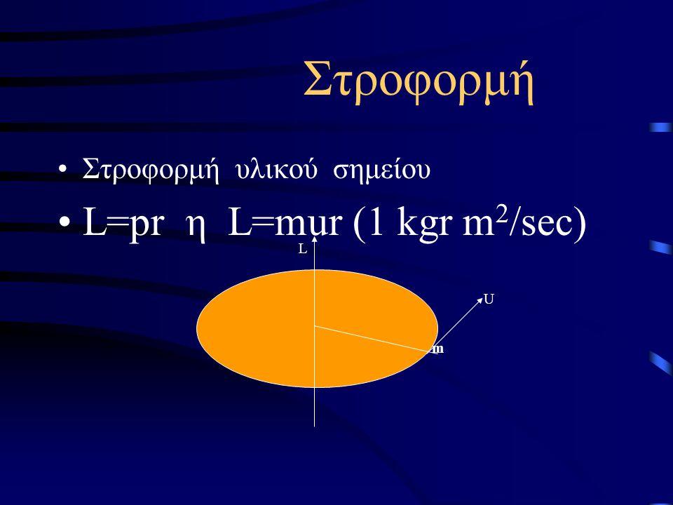 Στροφορμή Στροφορμή υλικού σημείου L=pr η L=mur (1 kgr m2/sec) L U m