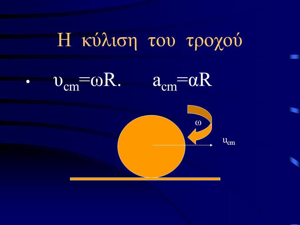 Η κύλιση του τροχού υcm=ωR. acm=αR ω ucm