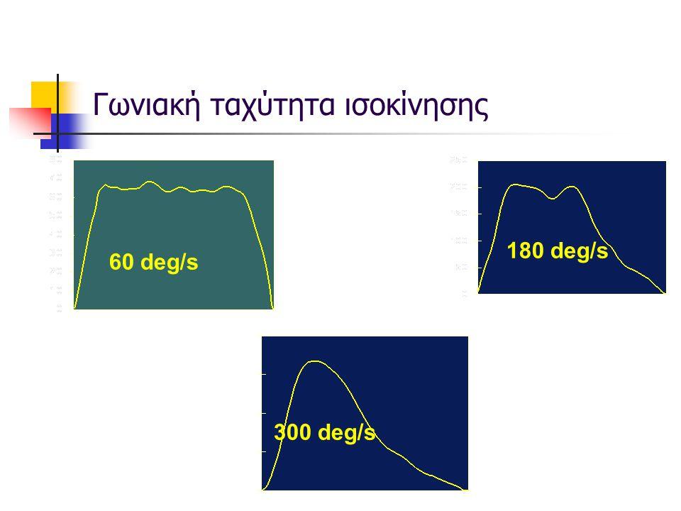 Γωνιακή ταχύτητα ισοκίνησης