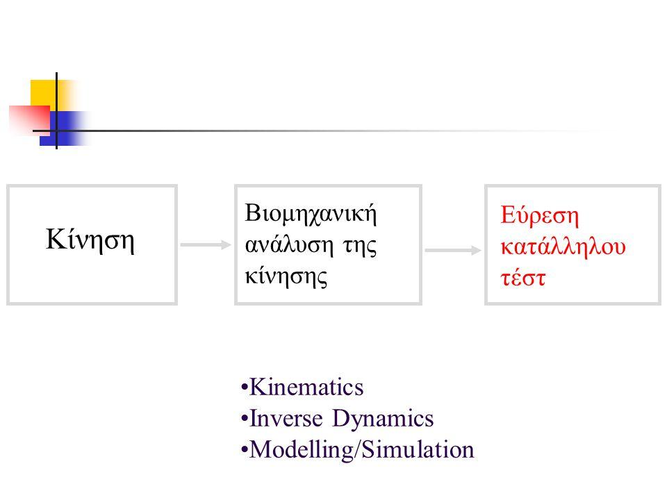 Κίνηση Βιομηχανική ανάλυση της κίνησης Εύρεση κατάλληλου τέστ