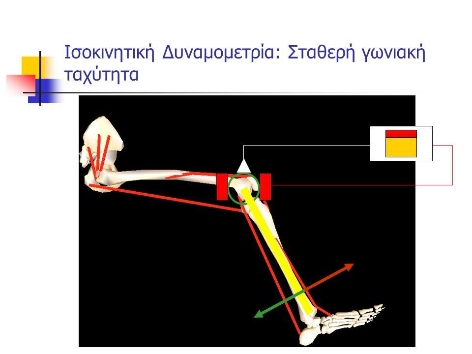 Ισοκινητική Δυναμομετρία: Σταθερή γωνιακή ταχύτητα