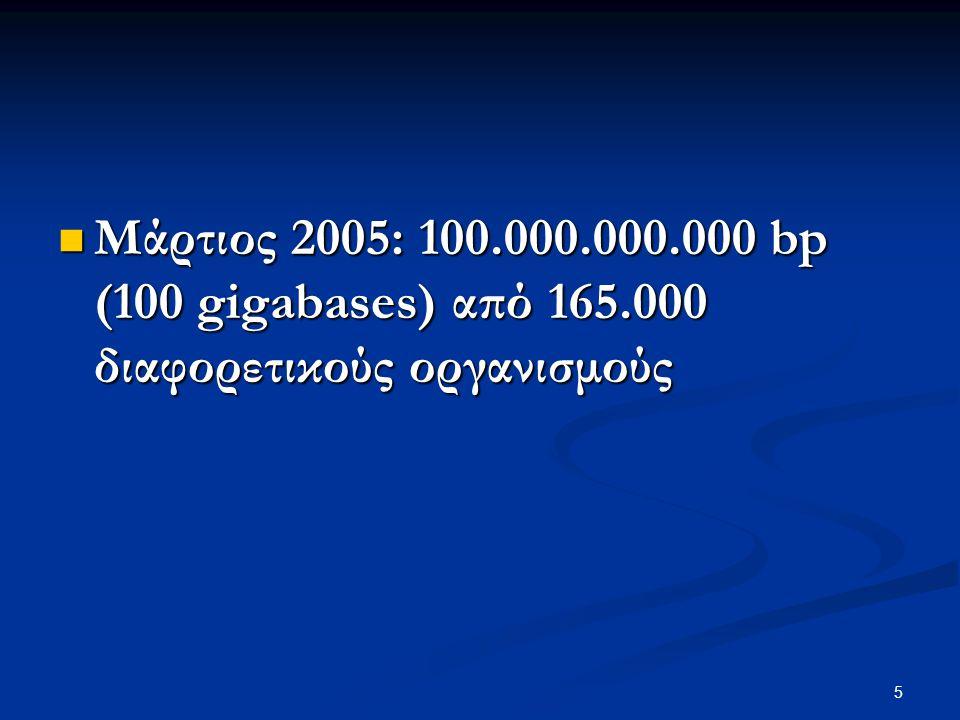 Μάρτιος 2005: 100. 000. 000. 000 bp (100 gigabases) από 165