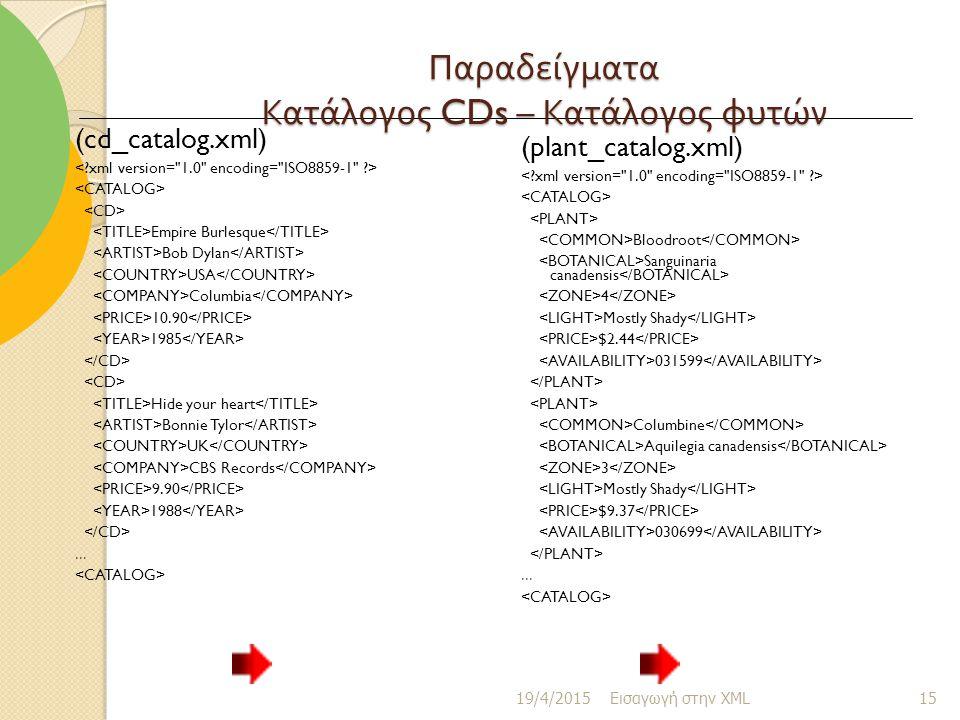 Παραδείγματα Κατάλογος CDs – Κατάλογος φυτών