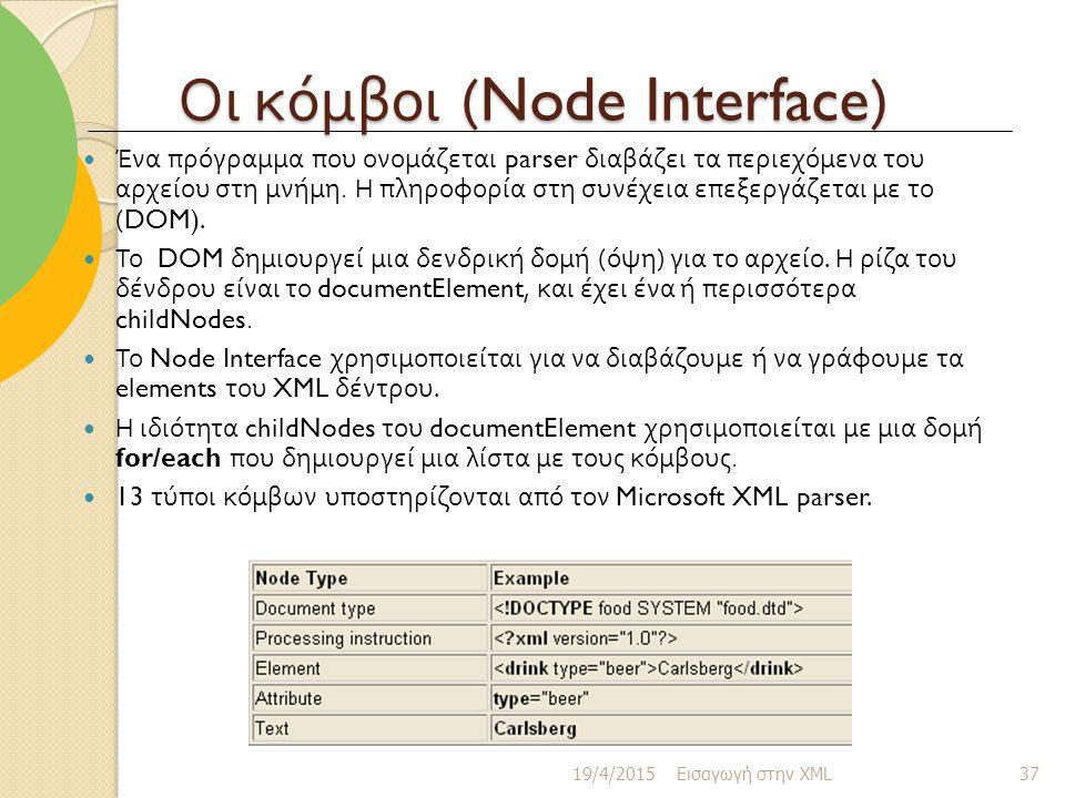Οι κόμβοι (Node Interface)