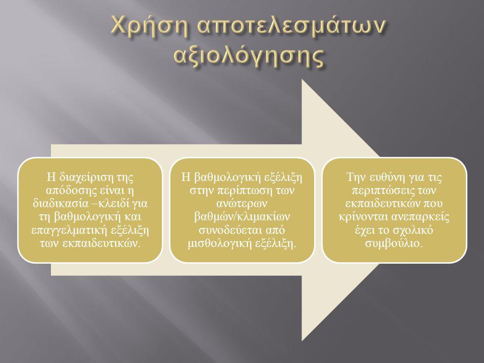 Χρήση αποτελεσμάτων αξιολόγησης