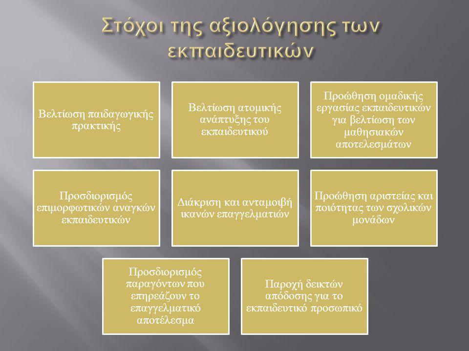 Στόχοι της αξιολόγησης των εκπαιδευτικών