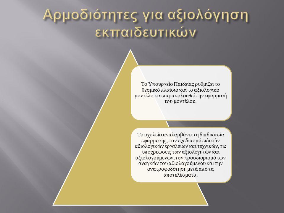 Αρμοδιότητες για αξιολόγηση εκπαιδευτικών